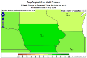 Expected change in Iowa Corn Yield over the next two weeks