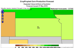 Corn Production for Kansas