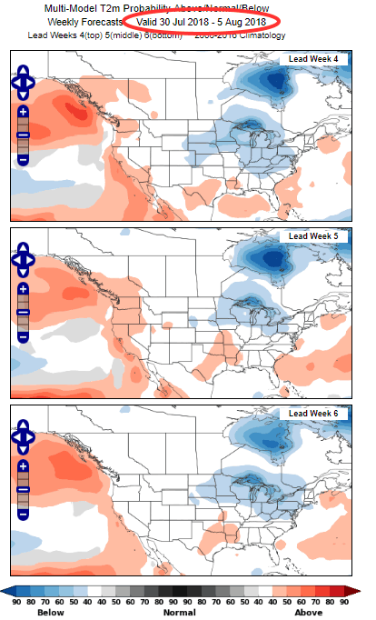 WCS Model-to-Model Subseasonal Forecast Change