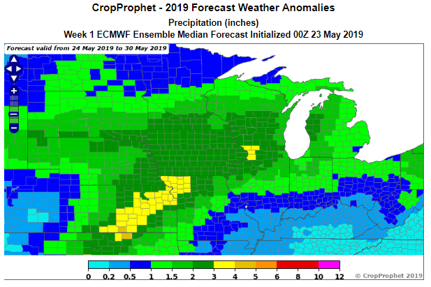 CropProphet ECMWF 1 week precipitation forecast