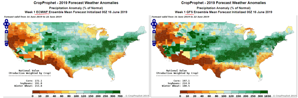 Quantify Ag Weather | CropProphet Corn Yield Per Acre Forecasts