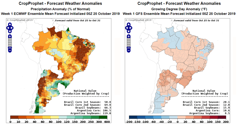 Brazil Crop Weather Forecast Data