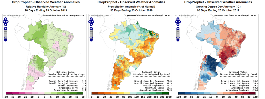 Observed South American Crop Weather Data