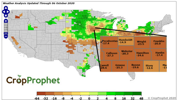 Crop Insurance Analysis: CropProphet Crop Forecasts