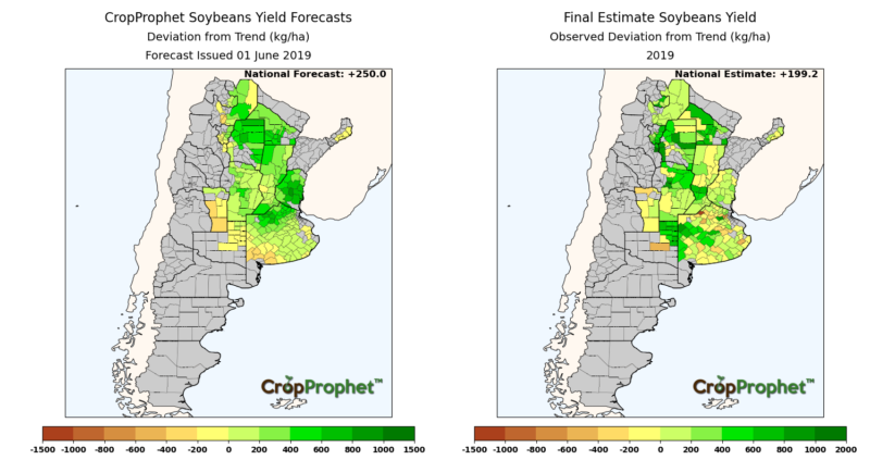Argentina Soybean Yield Forecast: 2019