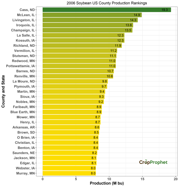 Soybeans Production by County - 2006 Rankings